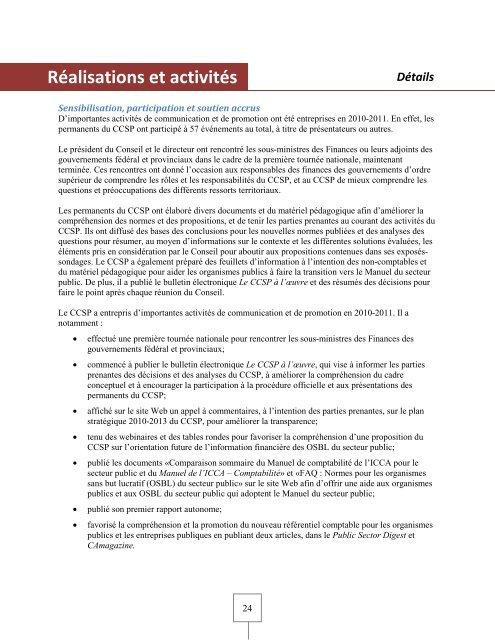 Rapport annuel du CCSP 2010-2011 - Normes d'information ...