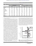Contrasting patterns of evolution following whole genome versus ... - Page 3