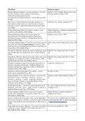 Â¿Donde se puede comprar libros de quechua y aymara? - ILLA - Page 4