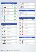 Digitale TV-Sender - Cablecom - Page 5