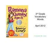 3rd Grade Vocabulary Words April 2012