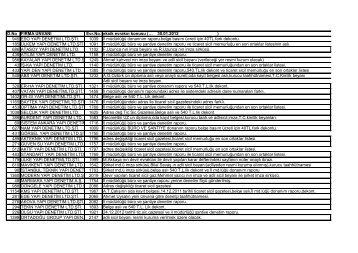 D.No FÄ°RMA ÃœNVANI Evr.No. 945 ESO YAPI DENETÄM LTD.Ä¡TÄ ...