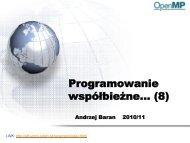 PowerPoint Presentation - Programowanie współbieżne - Lublin