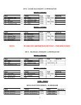 SAB U-21 Championship Fixtures 26 June - Page 2