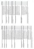 Allgemeine Versicherungsbedingungen (AVB) Helvetia ... - Page 5