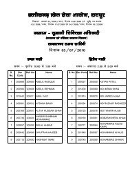interview schedule-unani medical officer