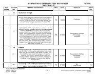 HYDROSTATIC STRENGTH TEST DATA SHEET TEST K (SECTION ...