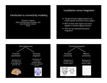 Localization versus integration - Brainmapping.ORG