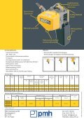 KITO EQ Elektrisk kättingtelfer - PMH - Page 2