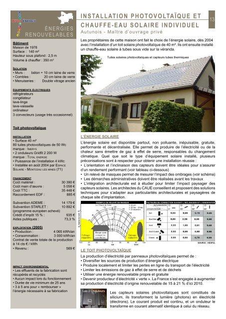 Fiche Visite Enr 13 Photovoltaique Cesi Caue 71