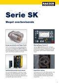 SK 11–15 kW - KAESER Kompressorer - Page 7