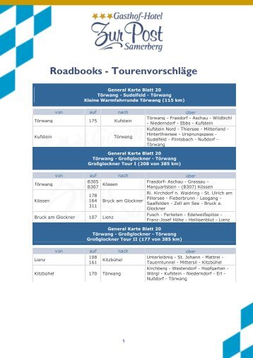 Roadbook - Gasthof-Hotel Post Samerberg