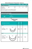 Braided Polyester Suture - Page 3