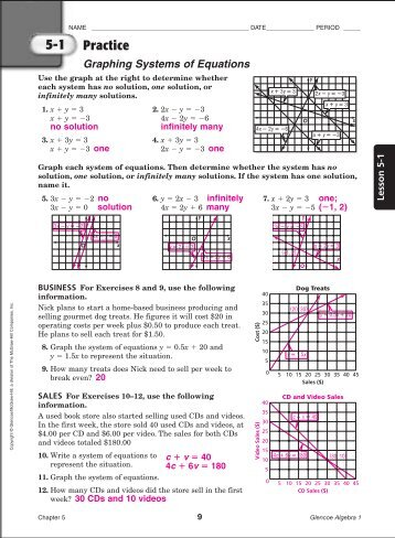 Glencoe mathematics algebra 1 study guide and intervention workbook answers