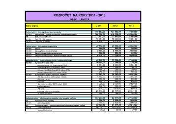 Programový rozpočet na rok 2011-2013 - Obec Lehota