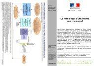 Le Plan Local d'Urbanisme Intercommunal - Les services de l'État ...