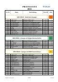 Prisliste-Front v.1 DEU mar2012 - Conlan - Seite 3