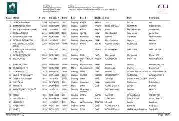 Horses_ranking_dressage_july_13 - wbfsh