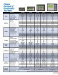 Operator Control Station - Adcon Engineering Co - Page 6