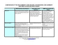 comparison of the nhs summary care record ... - Cropredy Surgery