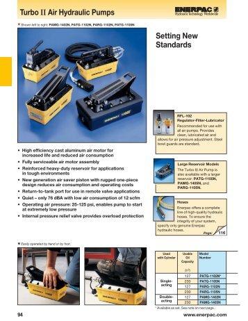 Air Driven Hydraulic Pumps - Norman Equipment Co.