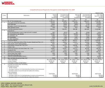 Unaudited Financial Results for the quarter ended ... - Hero MotoCorp
