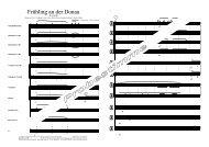 Frühling an der Donau-2011-Part Score