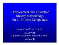 Development and Validation Dietary Methodology for N- Nitroso ...