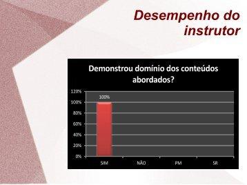 avaliaaao desempenho dos
