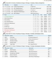Saison 2011−12 / Herren / Kreisklasse A Gruppe 1 Chiemgau / 6 ...