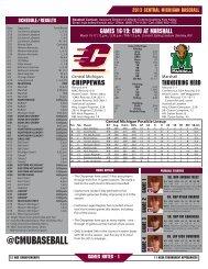 Game Notes (.pdf) - Central Michigan University Athletics