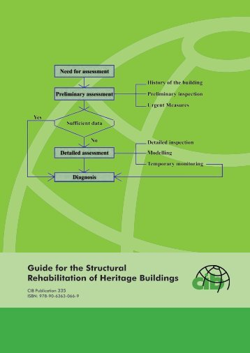 Guide for the Structural Rehabilitation of Heritage ... - Test Input