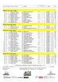 Rangliste - Seite 4