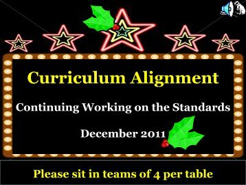 Working on the Standards - Moore County School System