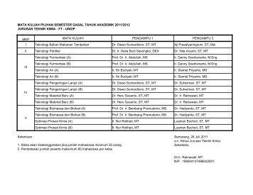 mata kuliah pilihan semester gasal tahun akademik 2011/2012 ...
