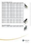 Produktoversikt, prisforhandlede rullestoler gjeldene fra ... - Handicare - Page 4