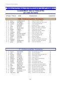 Classement des finalistes - Rallye Bombyx - Page 6