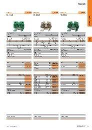 Katalog MINI ozemljitvenih vzmetnih sponk (letev 15mm)