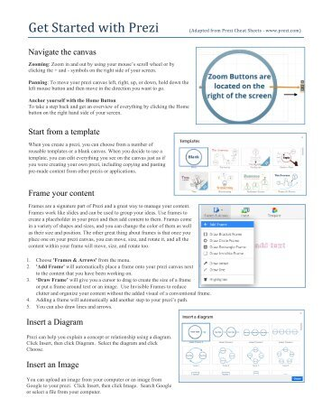 Prezi Cheat Sheet