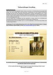 Tierbeurteilungen Vorarlberg und Vermarktung - Braunvieh Vorarlberg