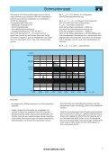 Alu-Schienenführungen - Seite 7