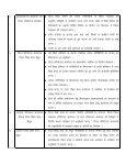 ftyk f'k{kk dsUnz lwpuk dk vf/kdkj vf/kfu;e 2005 dsvarxZr fodflr ... - Betul - Page 5