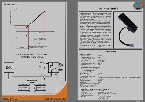 Schema Elettrico Industriale : Schema elettrico applicativo application wiring b