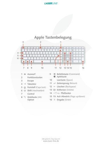 Apple Tastenbelegung