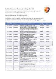 Cadenza Document - Waternet