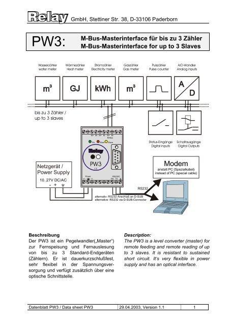 M-Bus-Masterinterface für bis zu 3 Zähler M-Bus-Masterinterface for ...