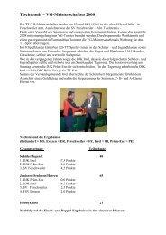 Tischtennis – VG-Meisterschaften 2002