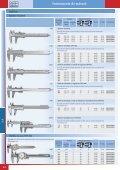 Instrumente de măsură - Rocast - Page 3