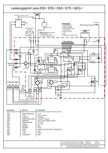 leistungsprint E-Serie.VSD - Expert-CM