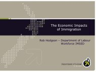 Fiscal Impacts - Integration of Immigrants Programme